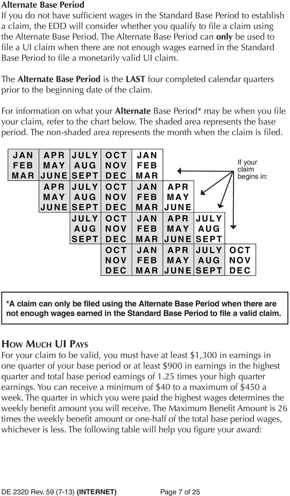 The Alternate Base Period is the LAST four completed calendar quarters prior to the beginning date of the claim.