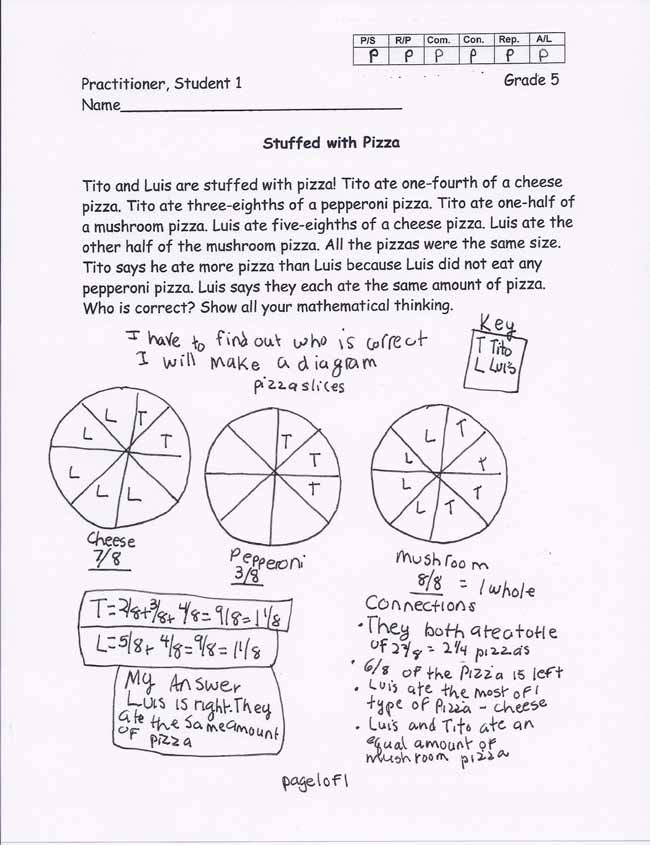 Grade 5 Math: Stuffed with Pizza Annotated Student Work: Practitioner This student is a Practitioner according to both the Exemplars Rubric and the CCSS Content Standards Rubric, (both included in