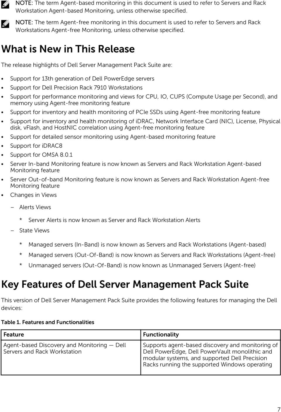 What is New in This Release The release highlights of Dell Server Management Pack Suite are: Support for 13th generation of Dell PowerEdge servers Support for Dell Precision Rack 7910 Workstations