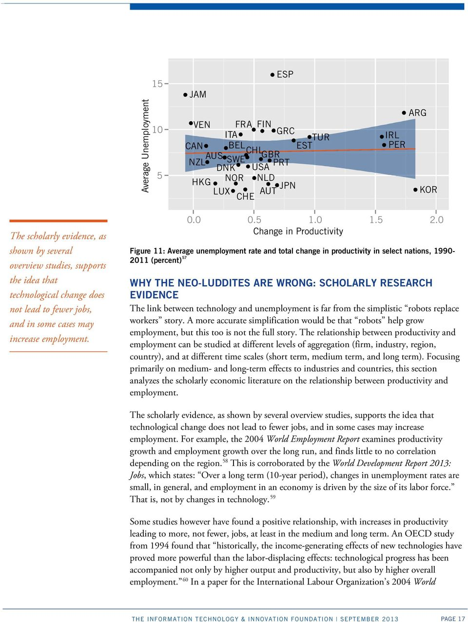 0 Change in Productivity Figure 11: Average unemployment rate and total change in productivity in select nations, 1990-2011 (percent) 57 WHY THE NEO-LUDDITES ARE WRONG: SCHOLARLY RESEARCH EVIDENCE