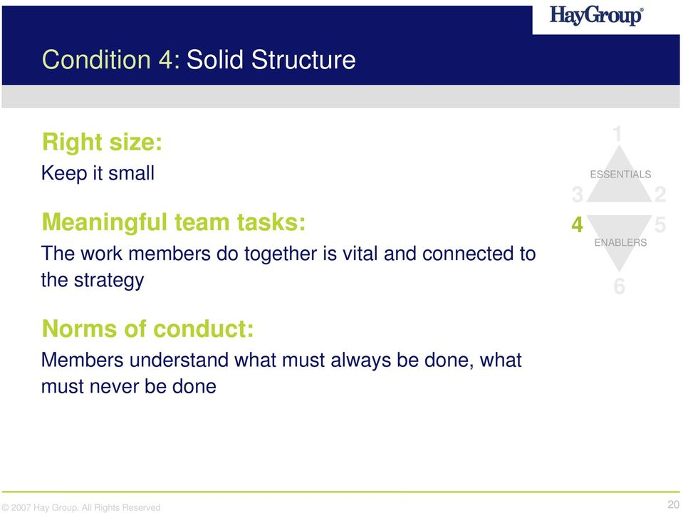 the strategy Norms of conduct: Members understand what must always