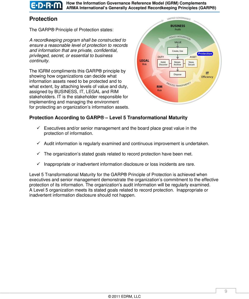 The IGRM compliments this GARP principle by showing how organizations can decide what information assets need to be protected and to what extent, by attaching levels of value and duty, assigned by