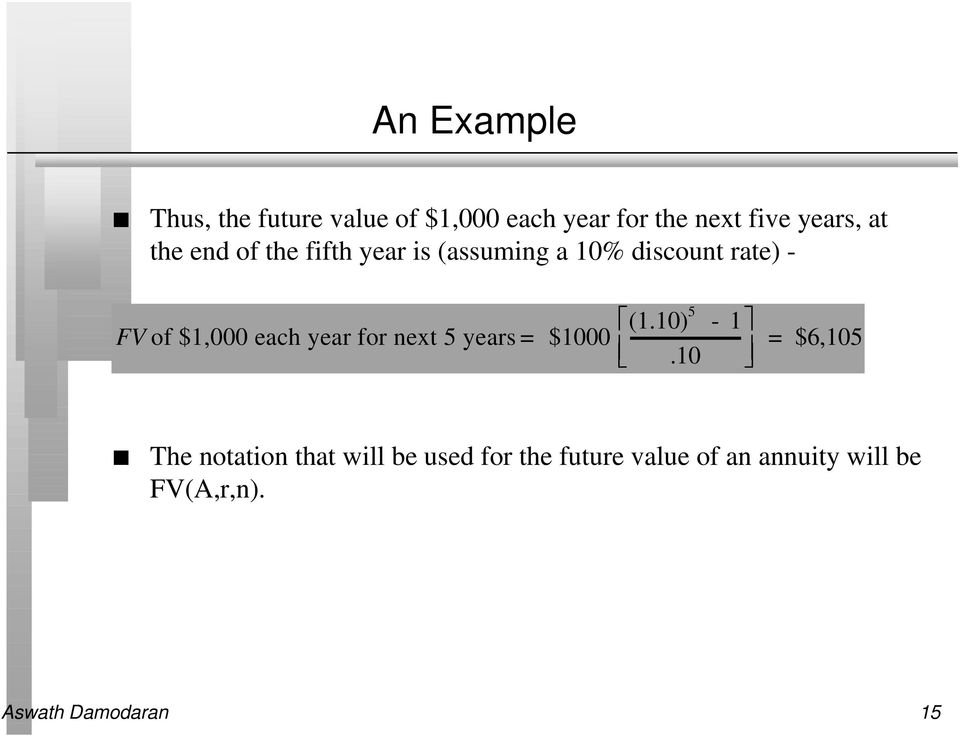 each year for next 5 years = $1000 (1.10)5-1.