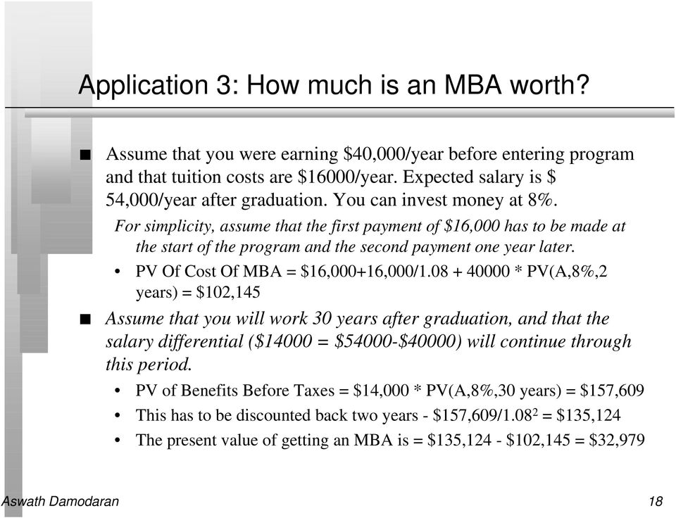 PV Of Cost Of MBA = $16,000+16,000/1.