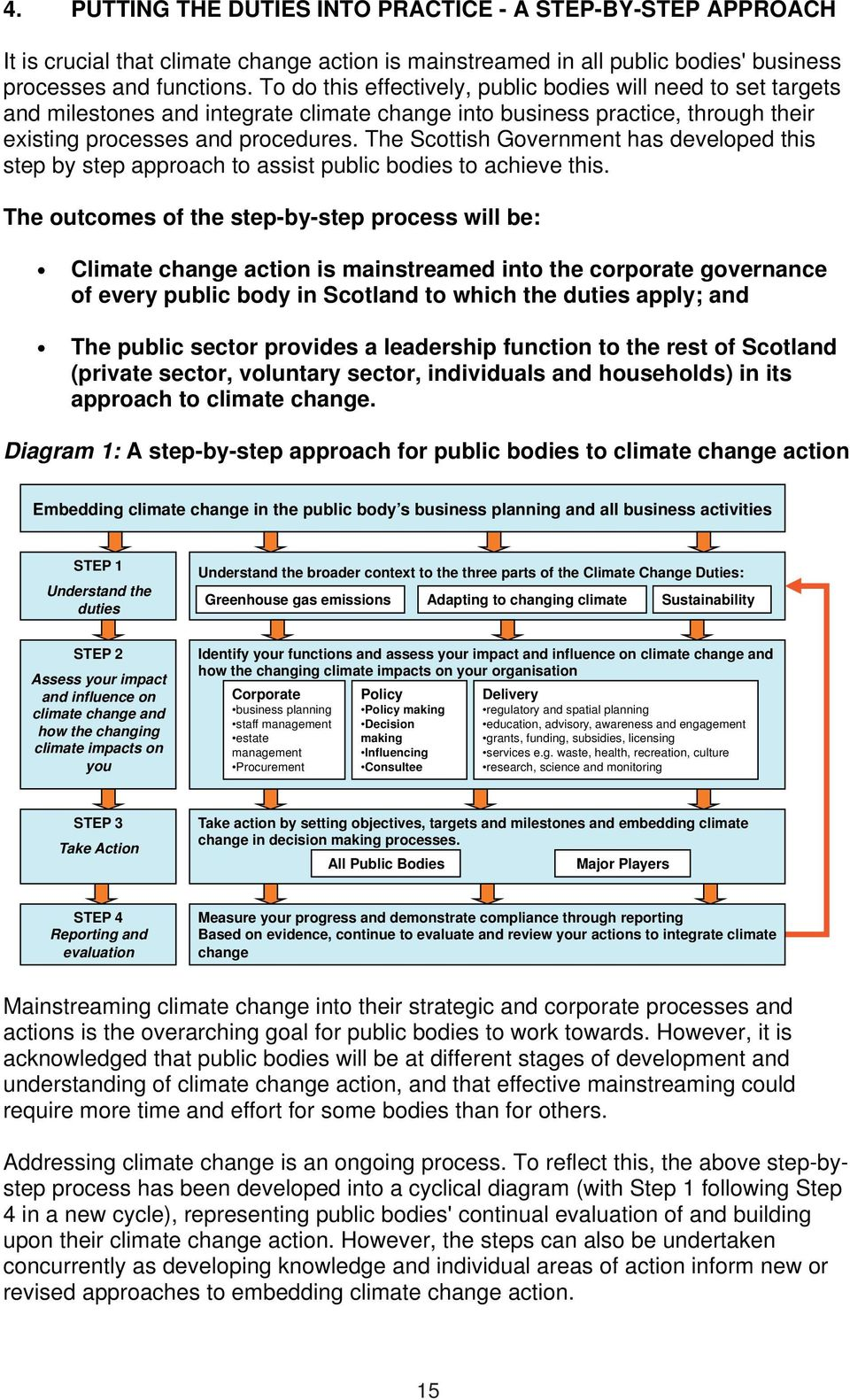 The Scottish Government has developed this step by step approach to assist public bodies to achieve this.