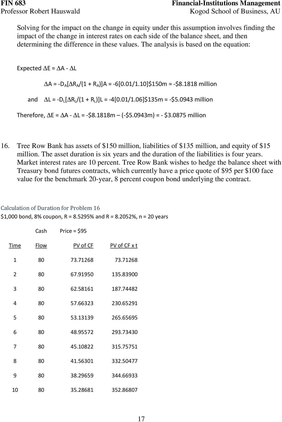 0943 million Therefore, E = A - L = -$8.1818m (-$5.0943m) = - $3.0875 million 16. Tree Row Bank has assets of $150 million, liabilities of $135 million, and equity of $15 million.