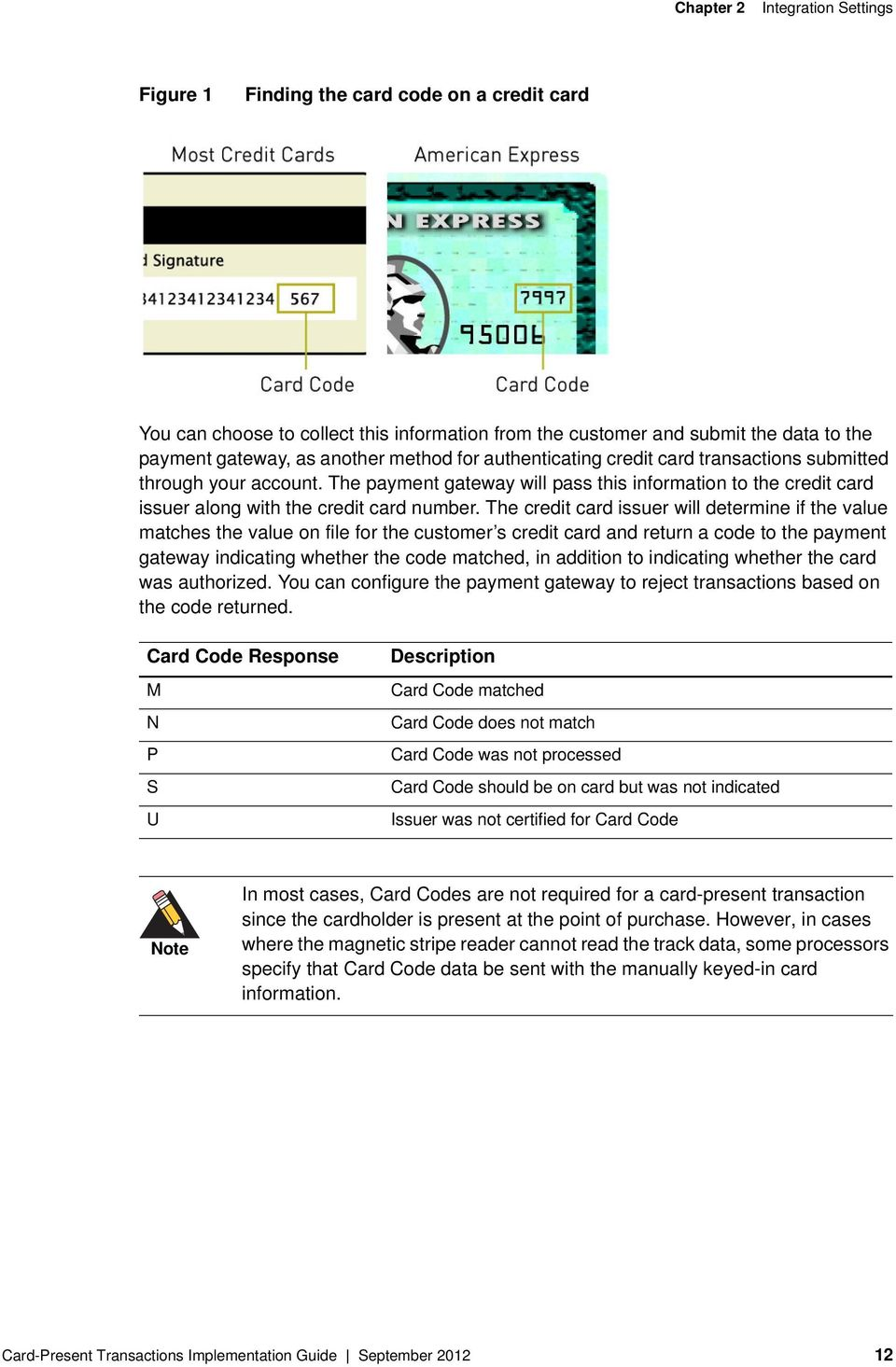 The credit card issuer will determine if the value matches the value on file for the customer s credit card and return a code to the payment gateway indicating whether the code matched, in addition