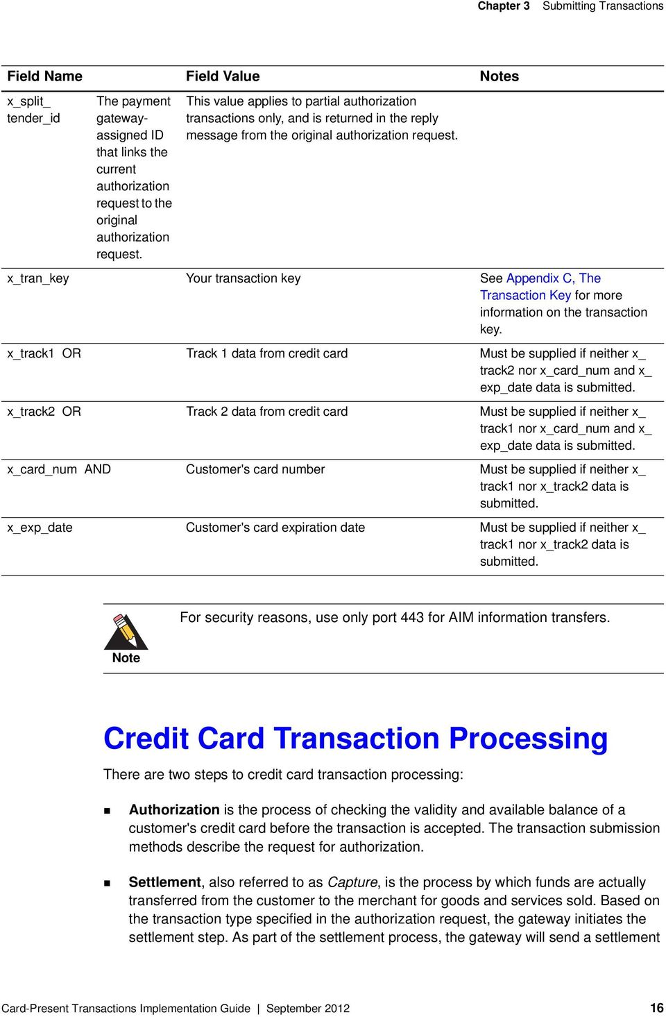 x_tran_key Your transaction key See Appendix C, The Transaction Key for more information on the transaction key.