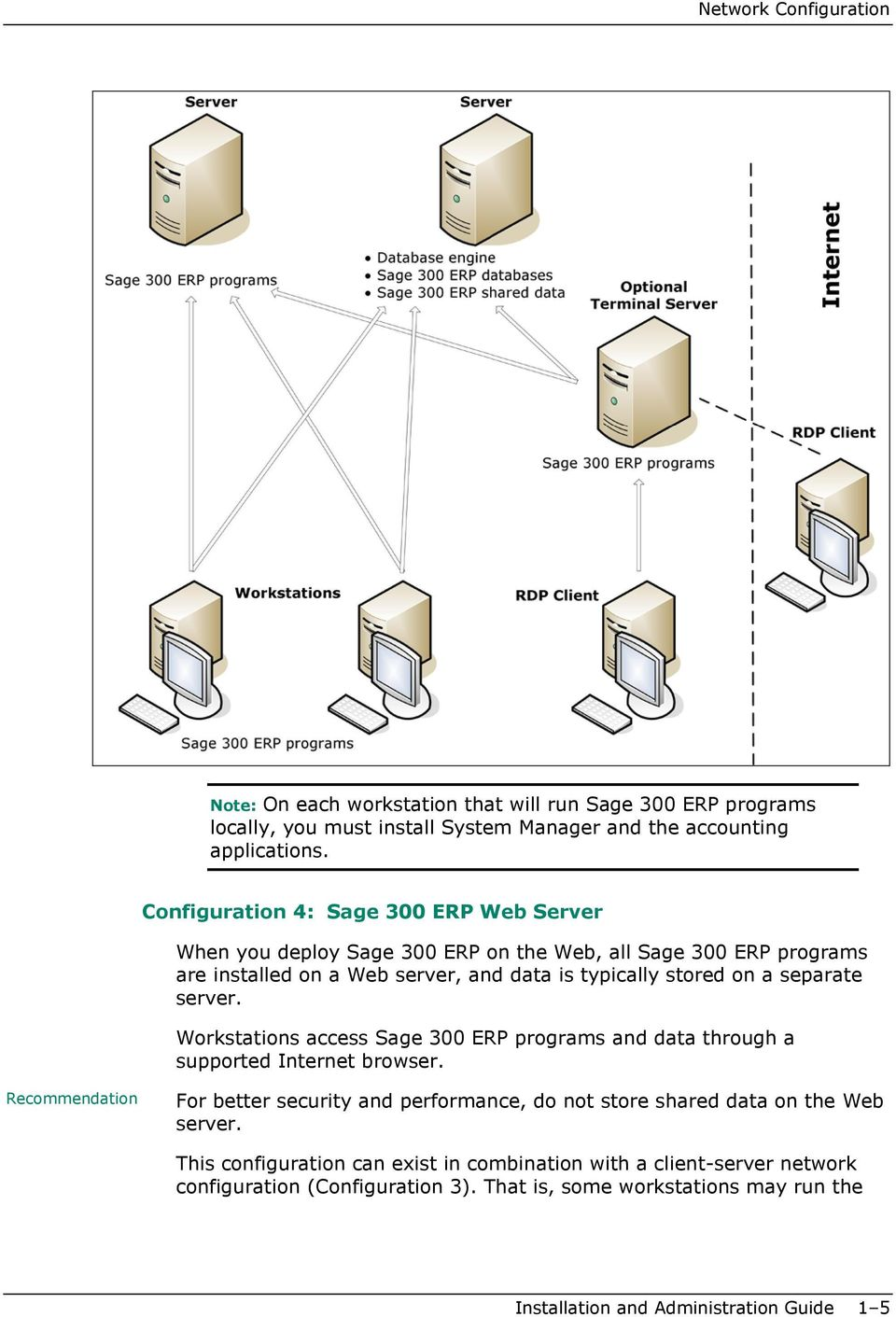 separate server. Workstations access Sage 300 ERP programs and data through a supported Internet browser.