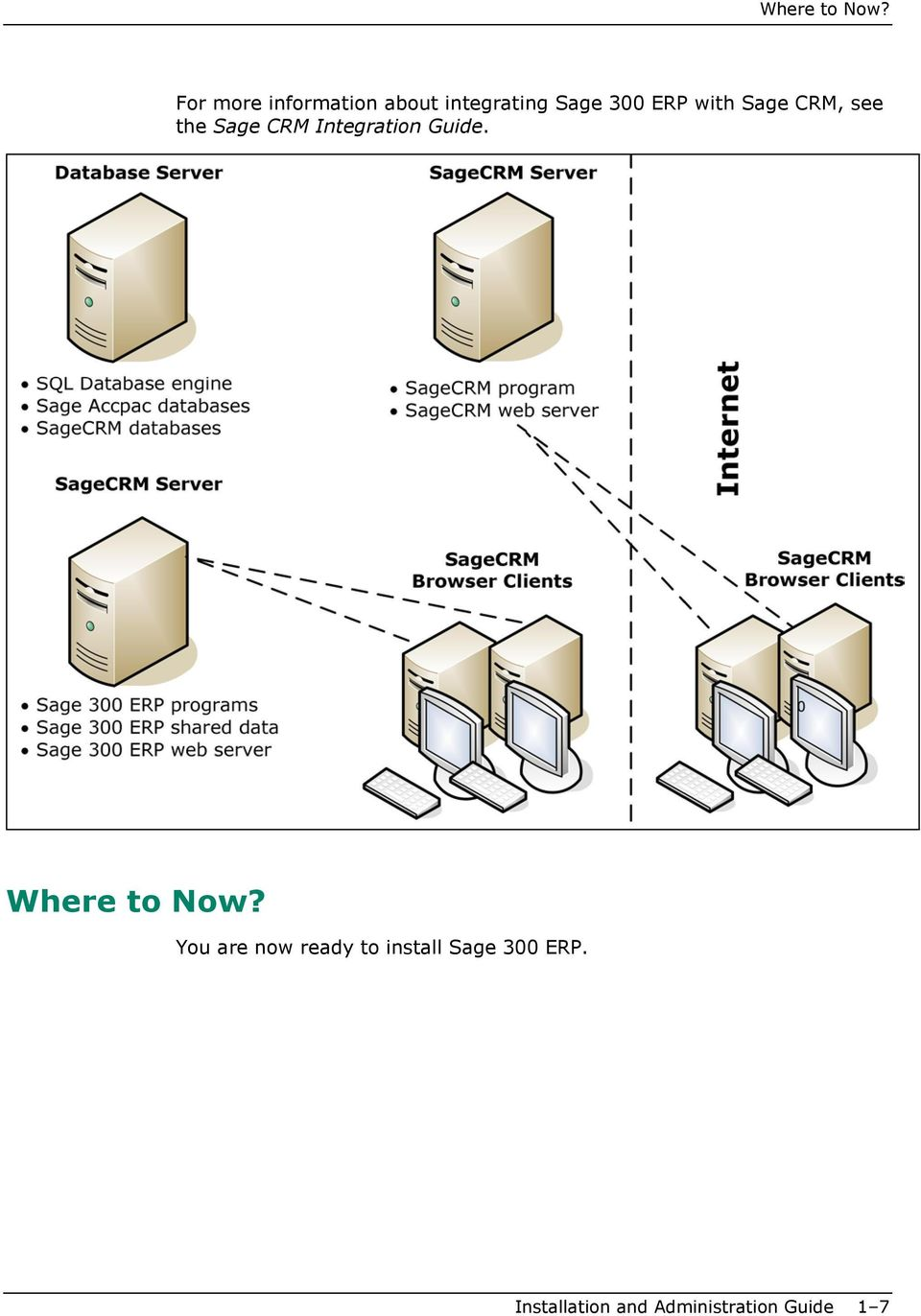with Sage CRM, see the Sage CRM Integration Guide.