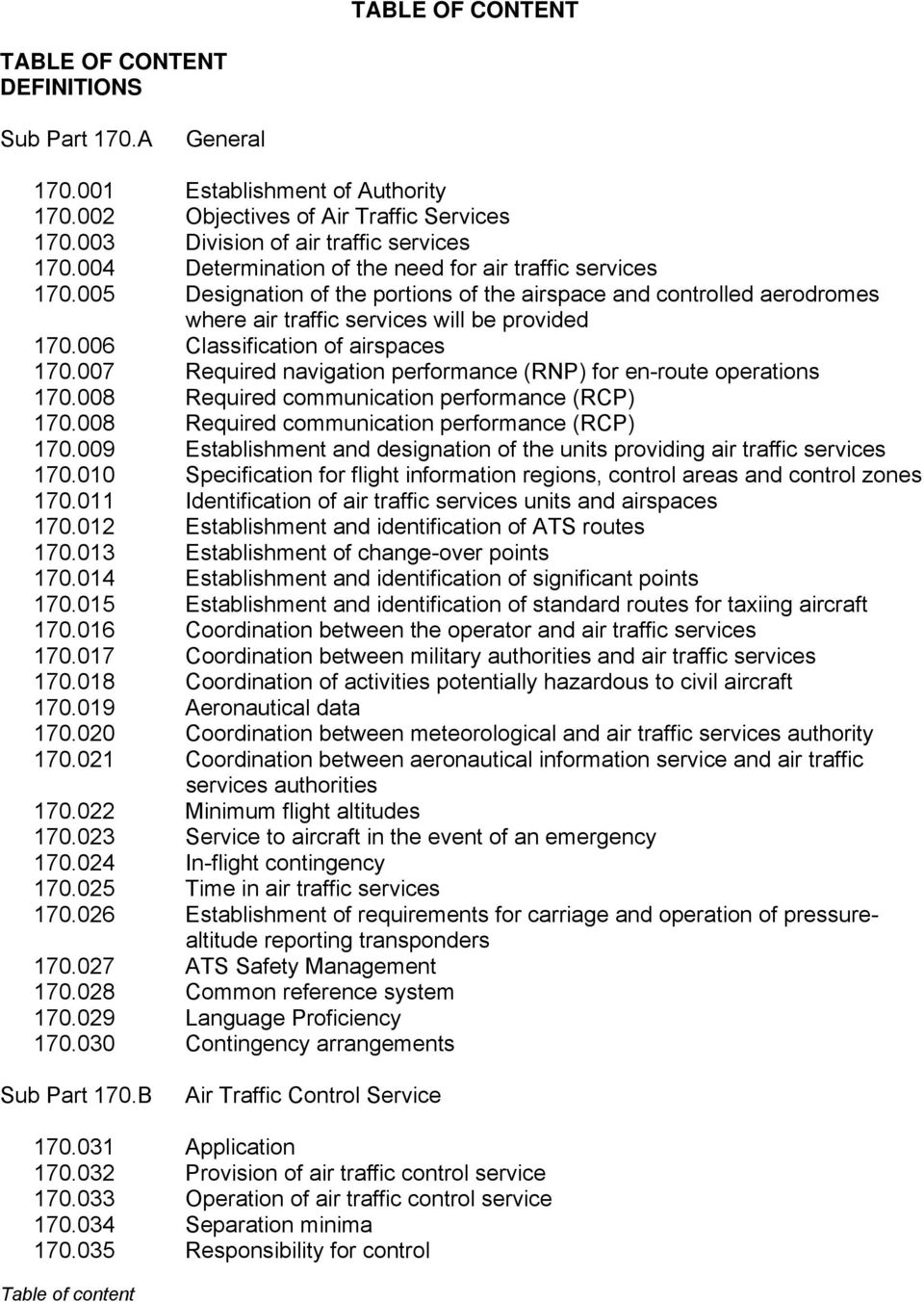 006 Classification of airspaces 170.007 Required navigation performance (RNP) for en-route operations 170.008 Required communication performance (RCP) 170.