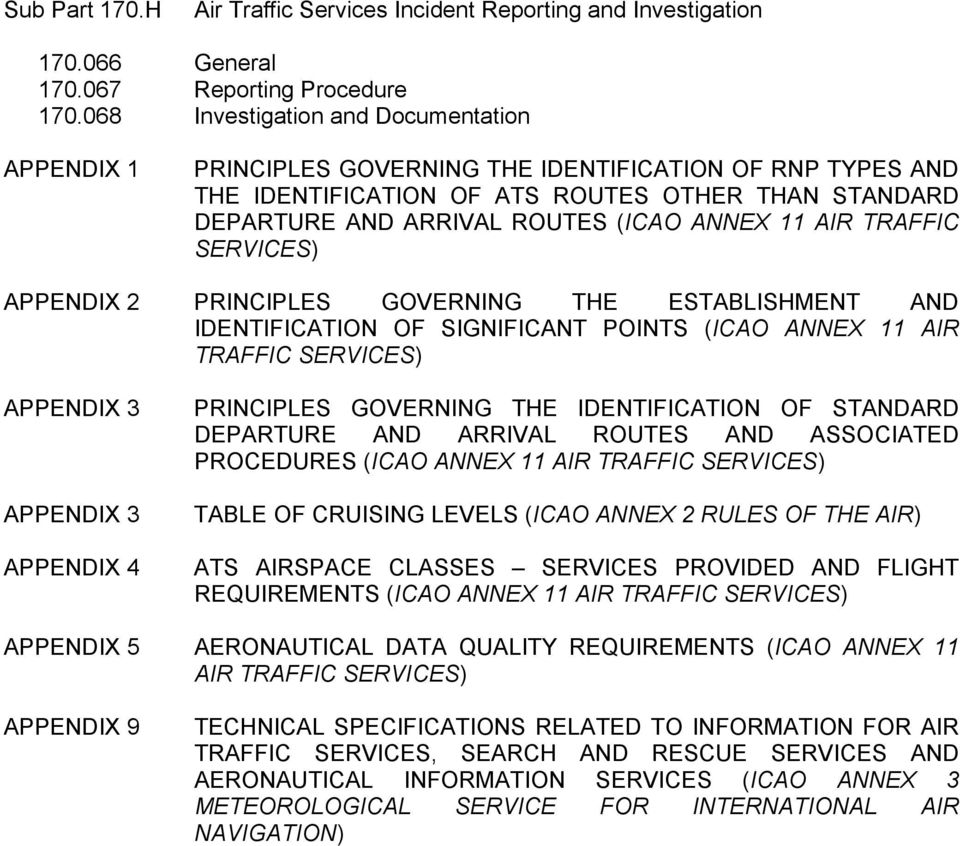 11 AIR TRAFFIC SERVICES) APPENDIX 2 PRINCIPLES GOVERNING THE ESTABLISHMENT AND IDENTIFICATION OF SIGNIFICANT POINTS (ICAO ANNEX 11 AIR TRAFFIC SERVICES) APPENDIX 3 APPENDIX 3 APPENDIX 4 PRINCIPLES