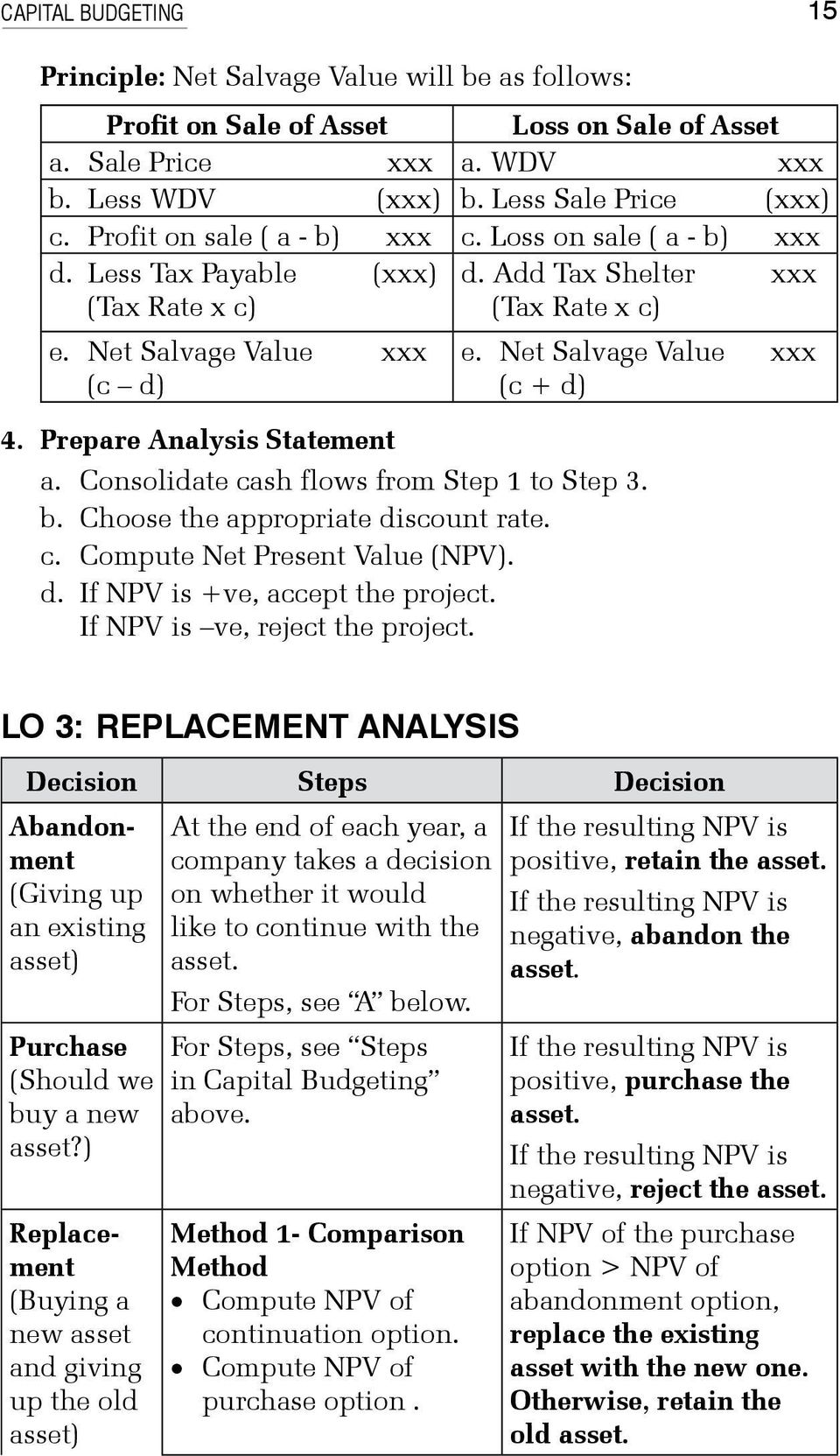 Net Salvage Value xxx (c + d) 4. Prepare Analysis Statement a. Consolidate cash flows from Step 1 to Step 3. b. Choose the appropriate discount rate. c. Compute Net Present Value (NPV). d. If NPV is +ve, accept the project.