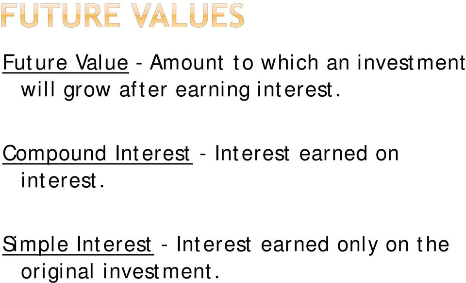 Compound Interest - Interest earned on interest.