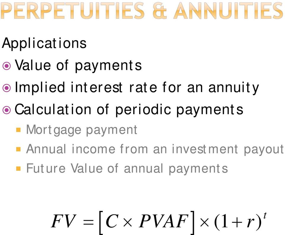 payments Mortgage payment Annual income from an