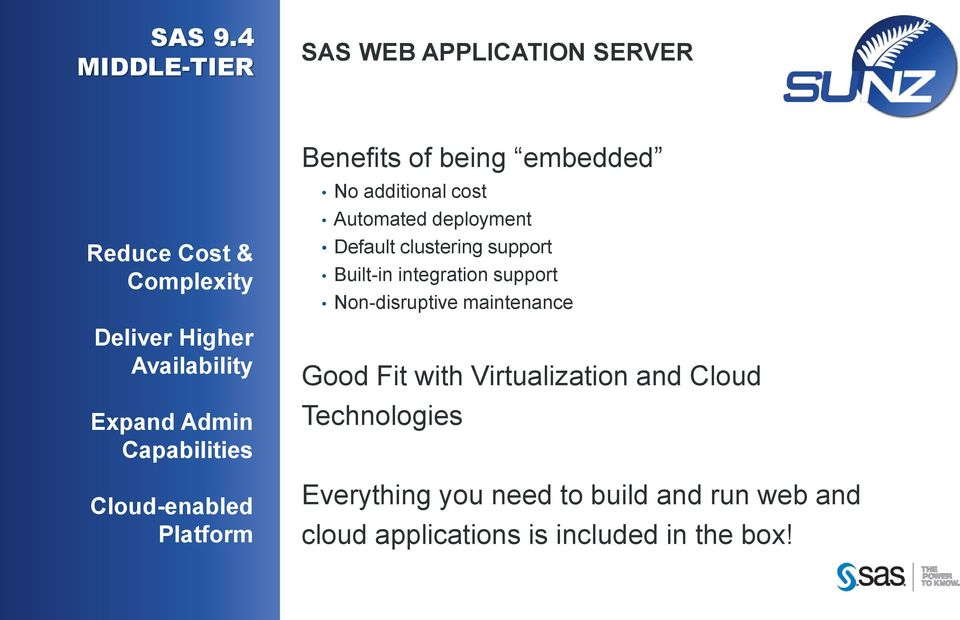 Capabilities Cloud-enabled Platform Benefits of being embedded No additional cost Automated deployment