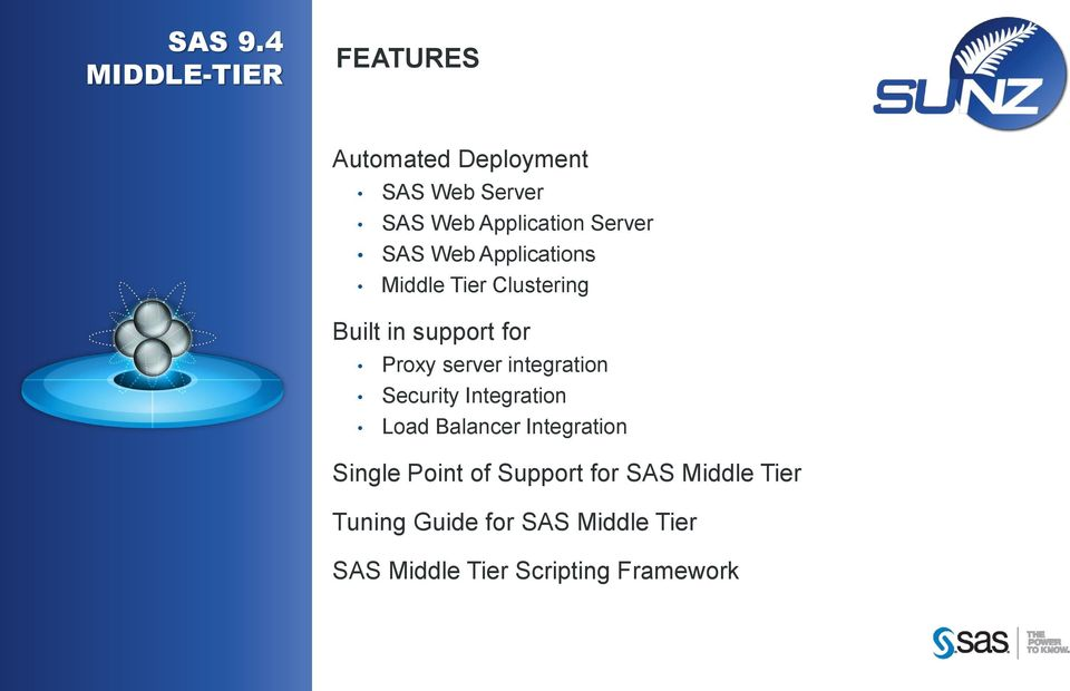 SAS Web Applications Middle Tier Clustering Built in support for Proxy server