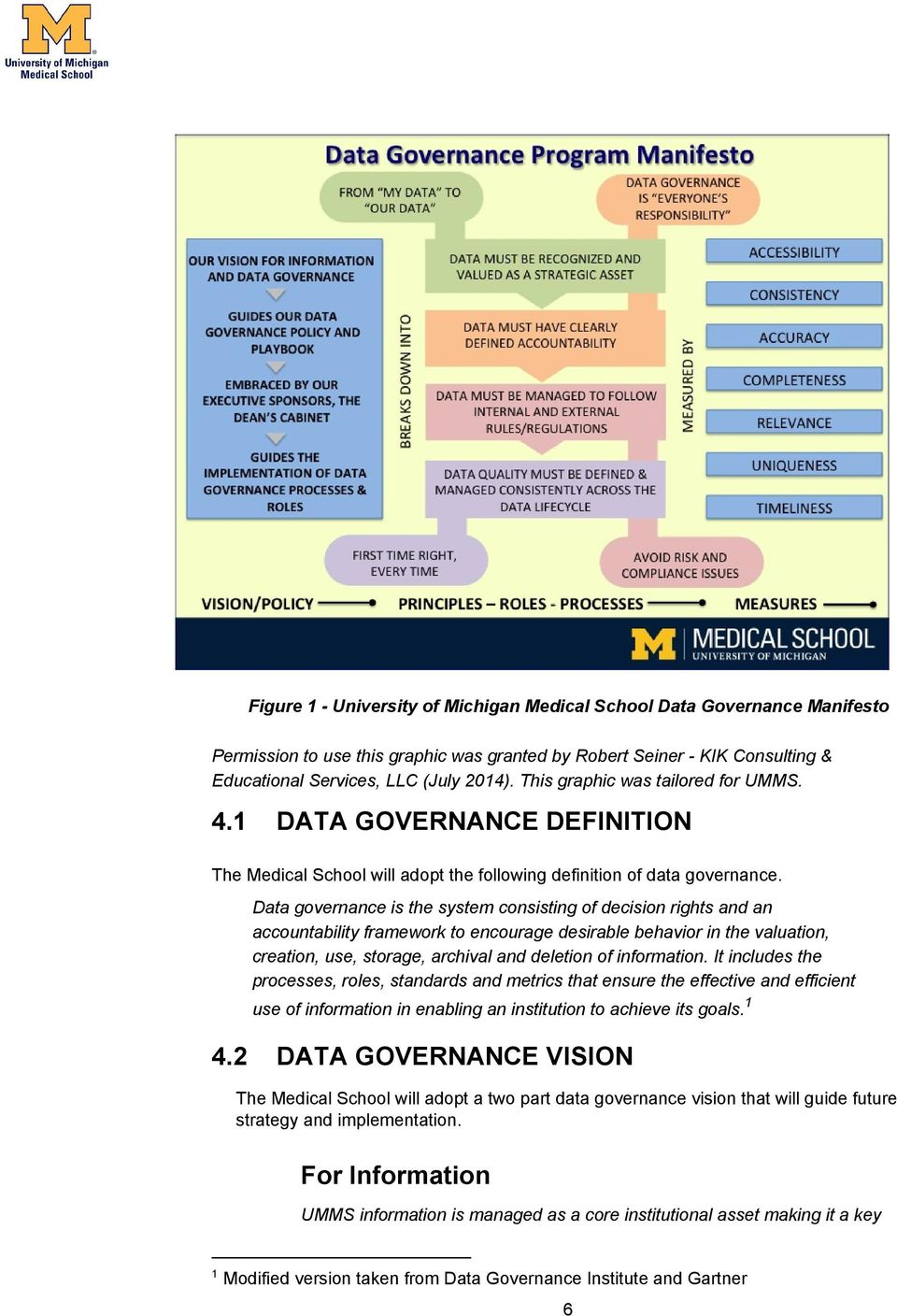 Data governance is the system consisting of decision rights and an accountability framework to encourage desirable behavior in the valuation, creation, use, storage, archival and deletion of