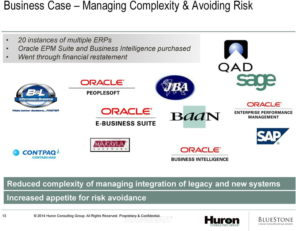 complexity of managing integration of legacy and new systems Increased appetite for risk