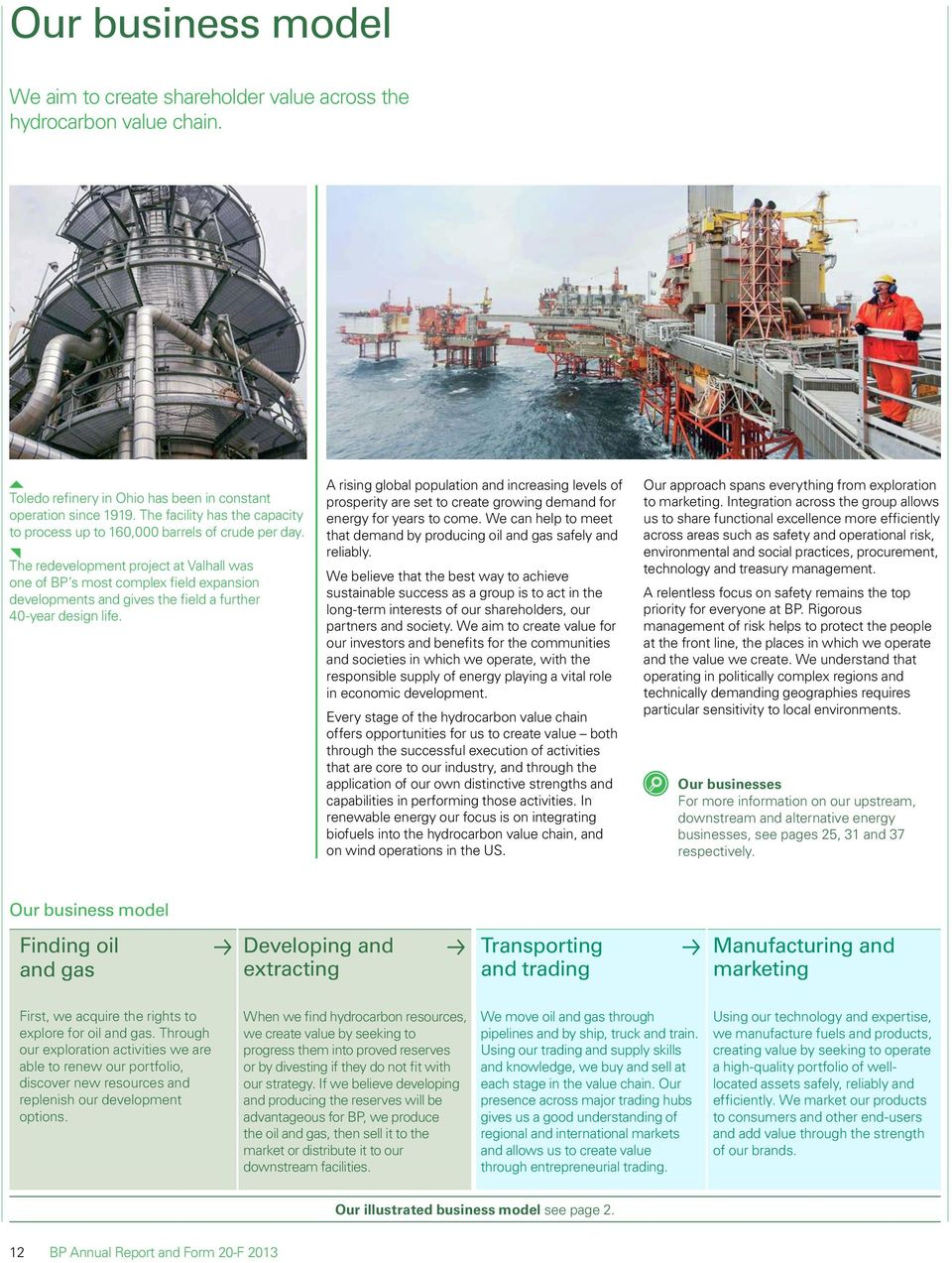 The redevelopment project at Valhall was one of BP s most complex field expansion developments and gives the field a further 40-year design life.