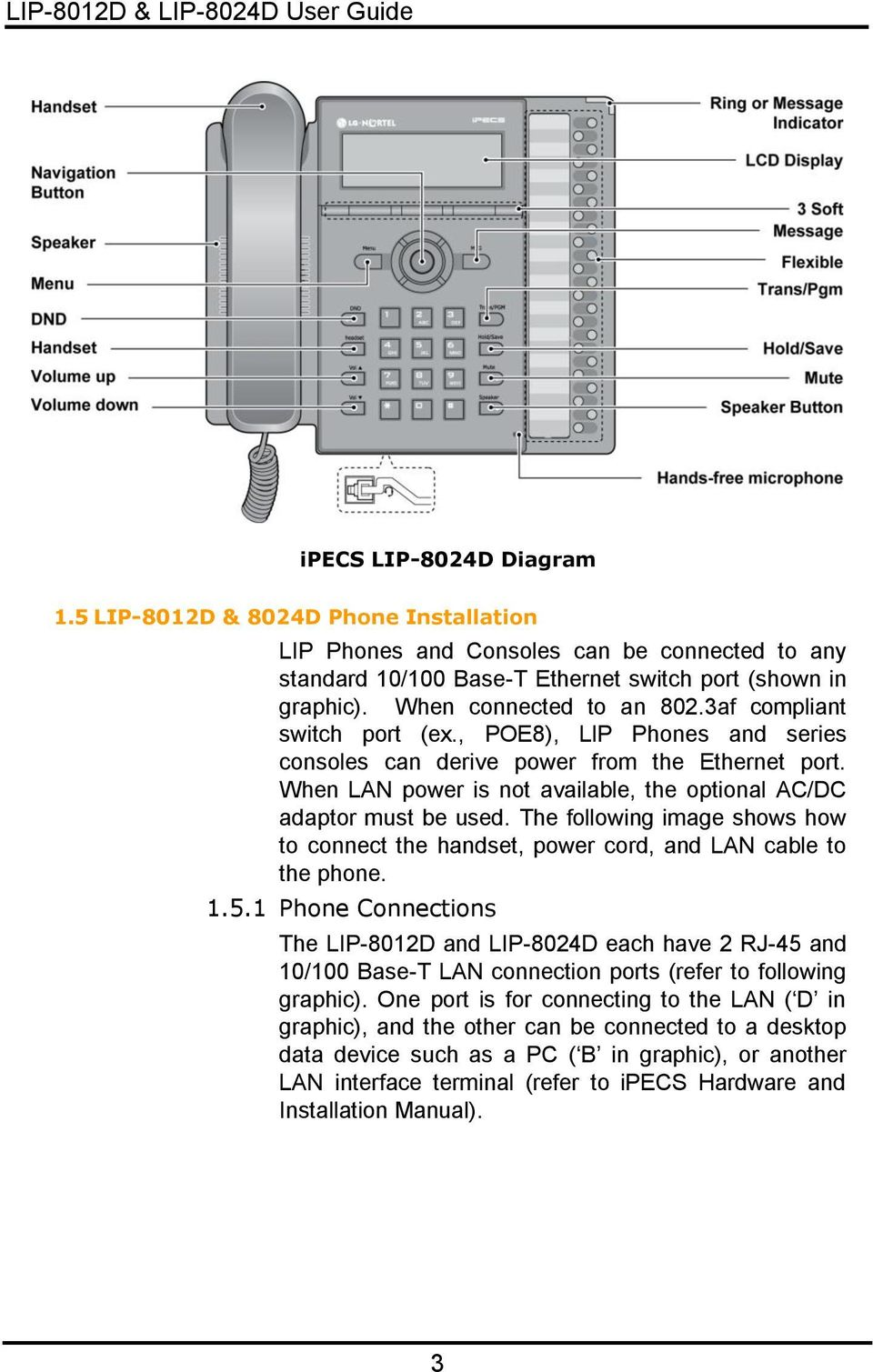 lip-8012d  u0026 8024d user guide