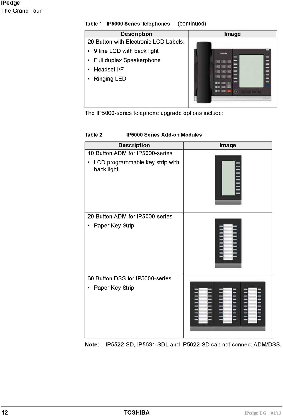 Modules Description 10 Button ADM for IP5000-series LCD programmable key strip with back light Image 20 Button ADM for IP5000-series Paper