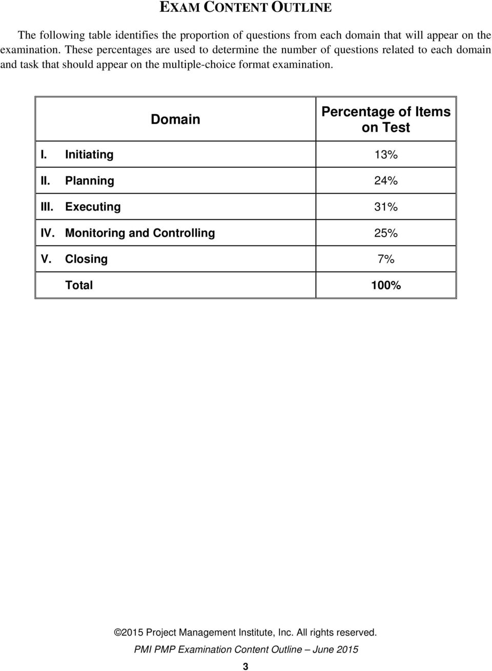 These percentages are used to determine the number of questions related to each domain and task that should