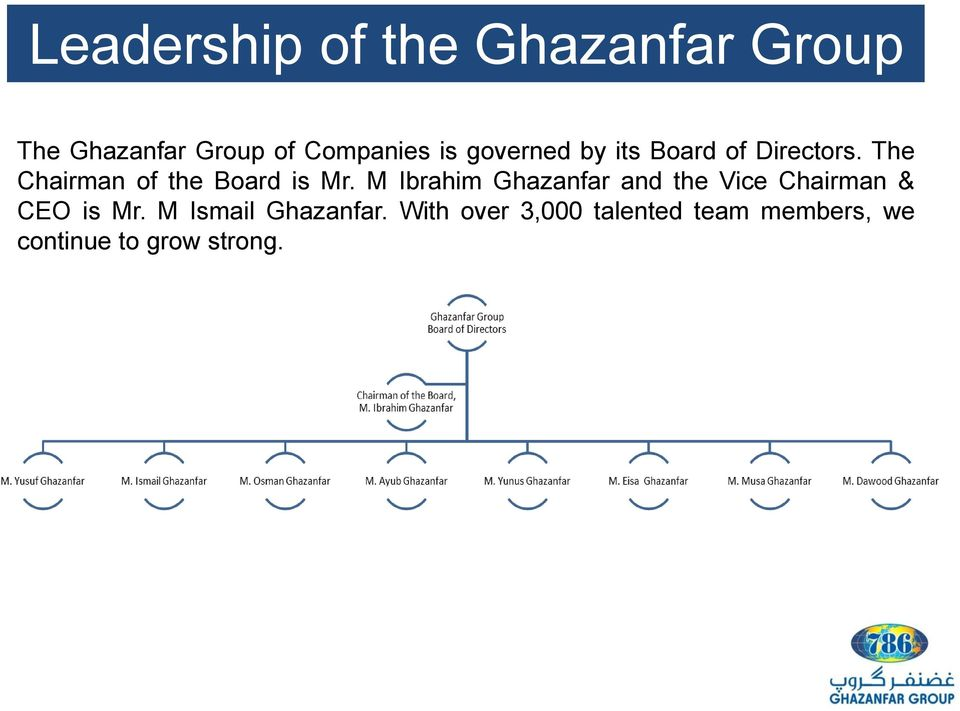 M Ibrahim Ghazanfar and the Vice Chairman & CEO is Mr.