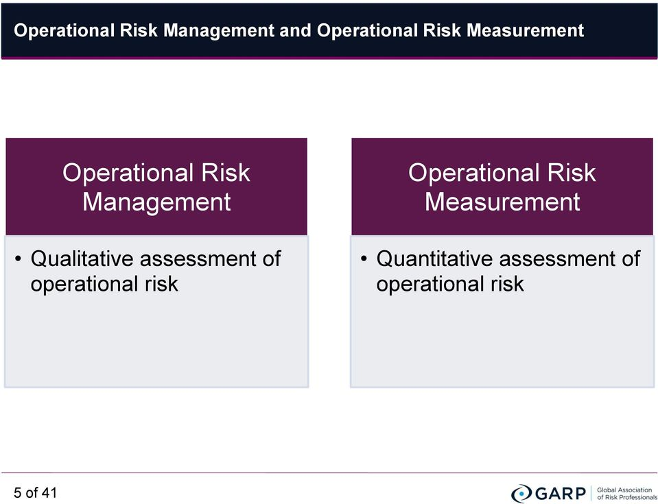 assessment of operational risk Operational Risk