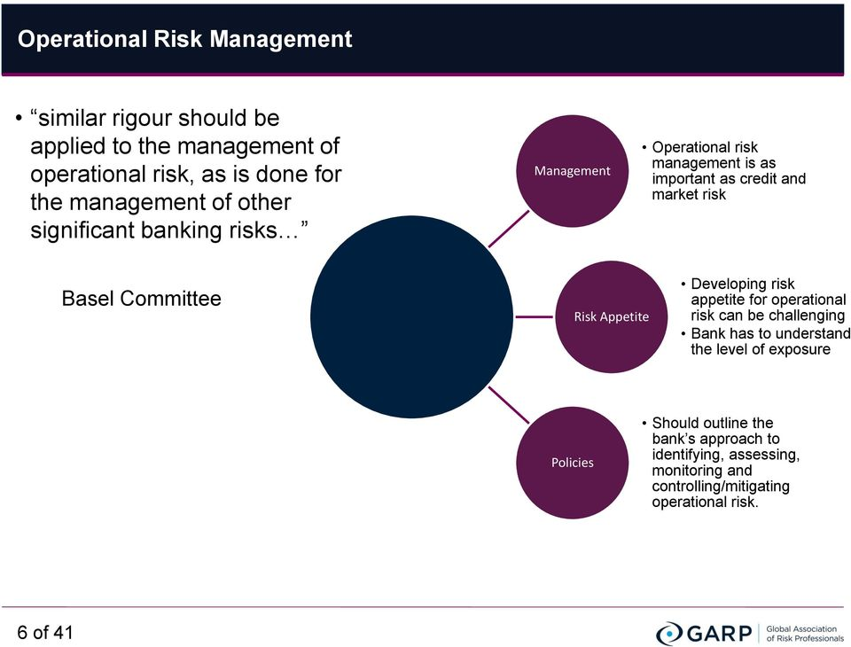 Committee Risk Appetite Developing risk appetite for operational risk can be challenging Bank has to understand the level of