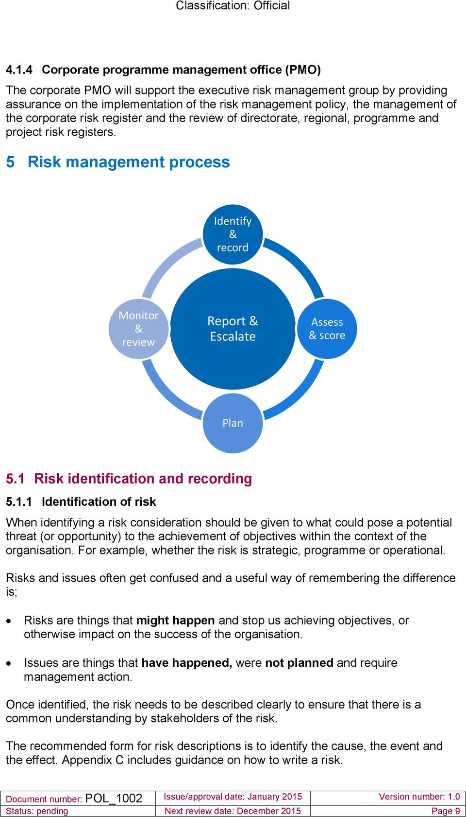 5 Risk management process Identify & record Monitor & review Report & Escalate Assess & score Plan 5.1