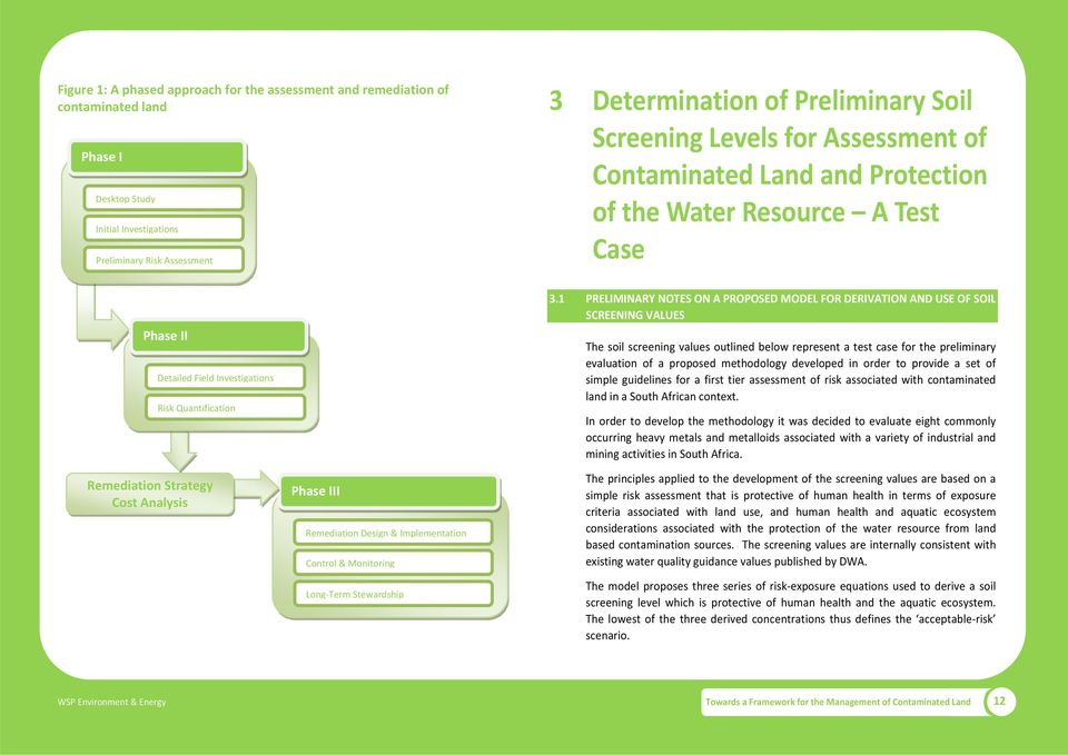 Remediation Design & Implementation Control & Monitoring Long Term Stewardship 3.