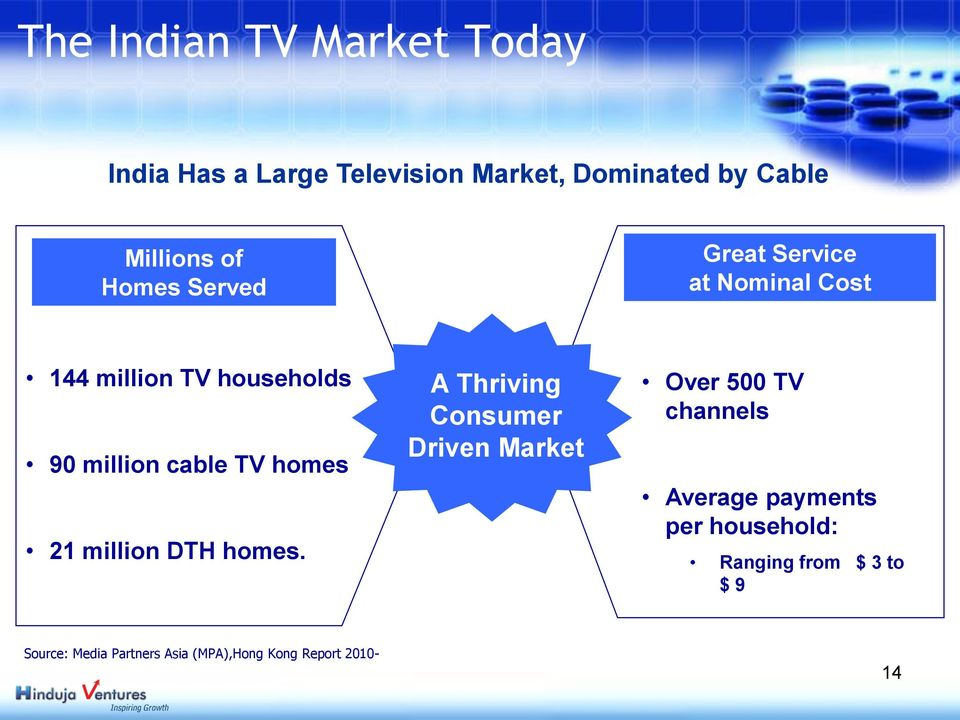 21 million DTH homes.