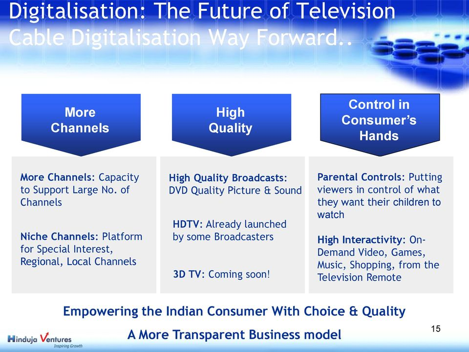 of Channels Niche Channels: Platform for Special Interest, Regional, Local Channels High Quality Broadcasts: DVD Quality Picture & Sound HDTV: Already launched
