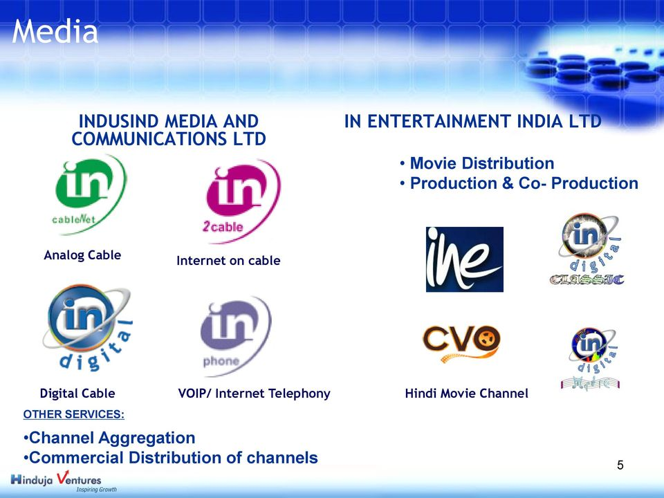 on cable Digital Cable OTHER SERVICES: VOIP/ Internet Telephony