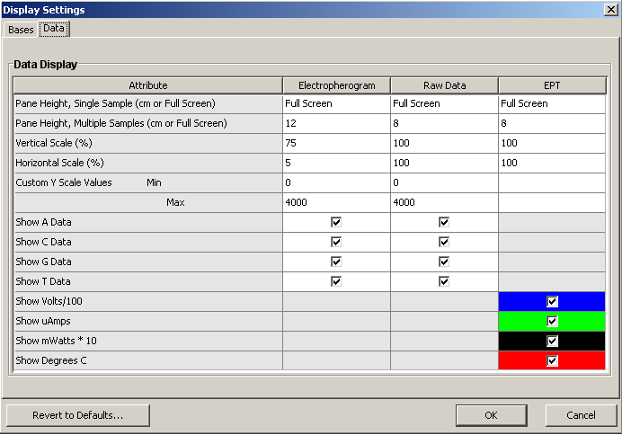 Chapter 7 Data Analysis How can I increase the number of traces displayed in the Sample View window? 1. Select Analysis Display Settings and click the Data tab. 2.