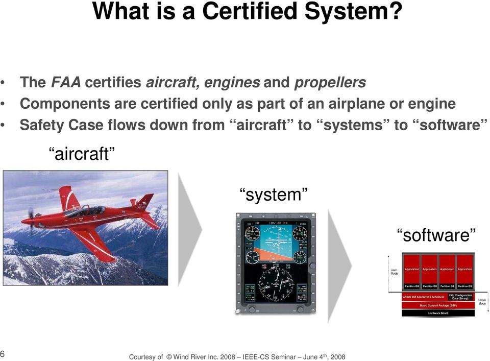 certified only as part of an airplane or engine Safety Case flows down