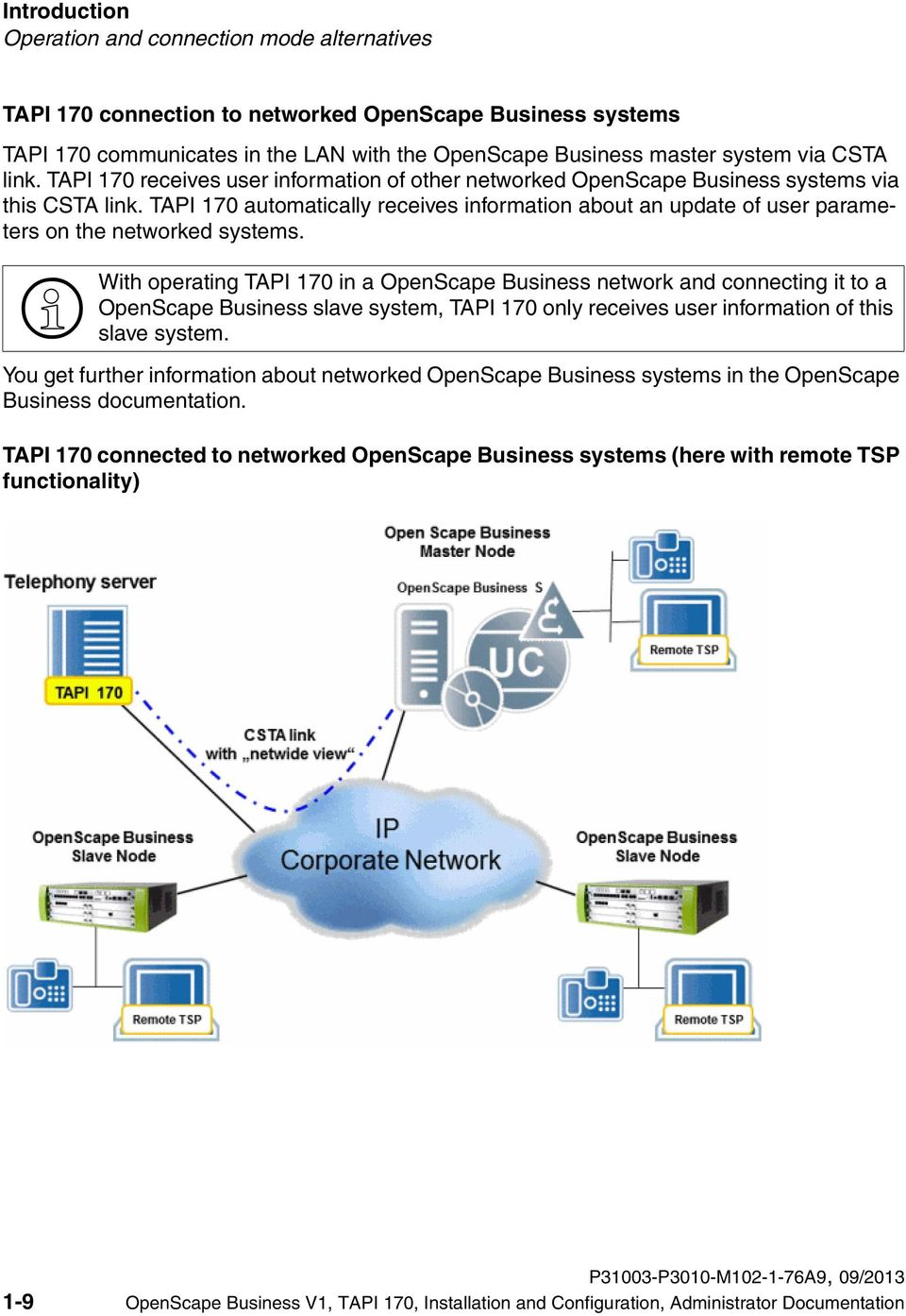 OpenScape Business master system via CSTA link. TAPI 170 receives user information of other networked OpenScape Business systems via this CSTA link.