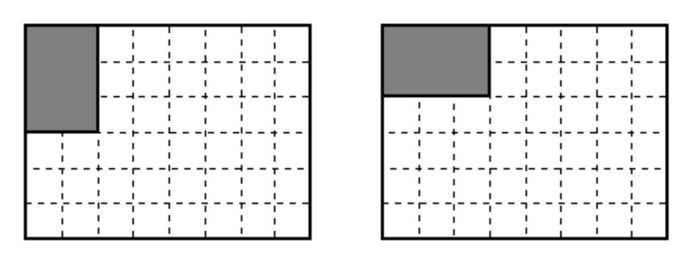 RECTANGULAR ARRANGEMENTS There are seven ways a 3x2 block can be placed inside a rectangle measuring 4x3. How many ways can a 3x2 block be placed inside a rectangle measuring 8x6?