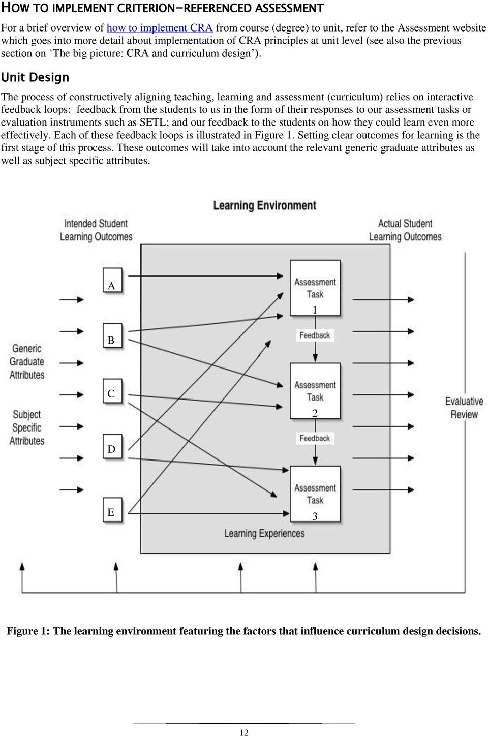 Unit Design The process of constructively aligning teaching, learning and assessment (curriculum) relies on interactive feedback loops: feedback from the students to us in the form of their responses