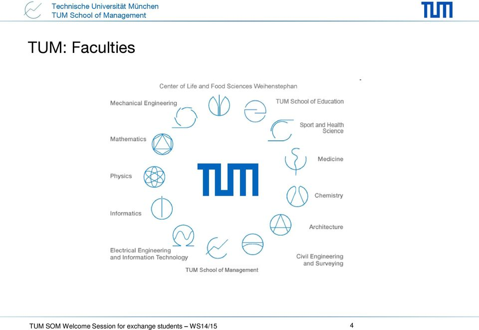 materials science and engineering tum