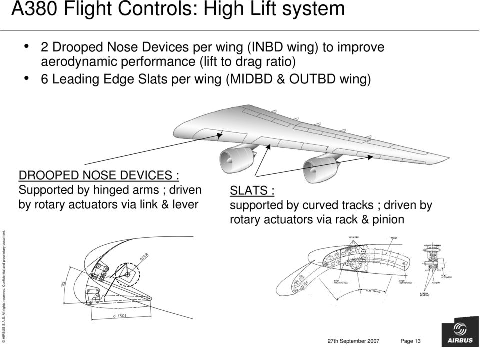 wing) DROOPED NOSE DEVICES : Supported by hinged arms ; driven by rotary actuators via link & lever