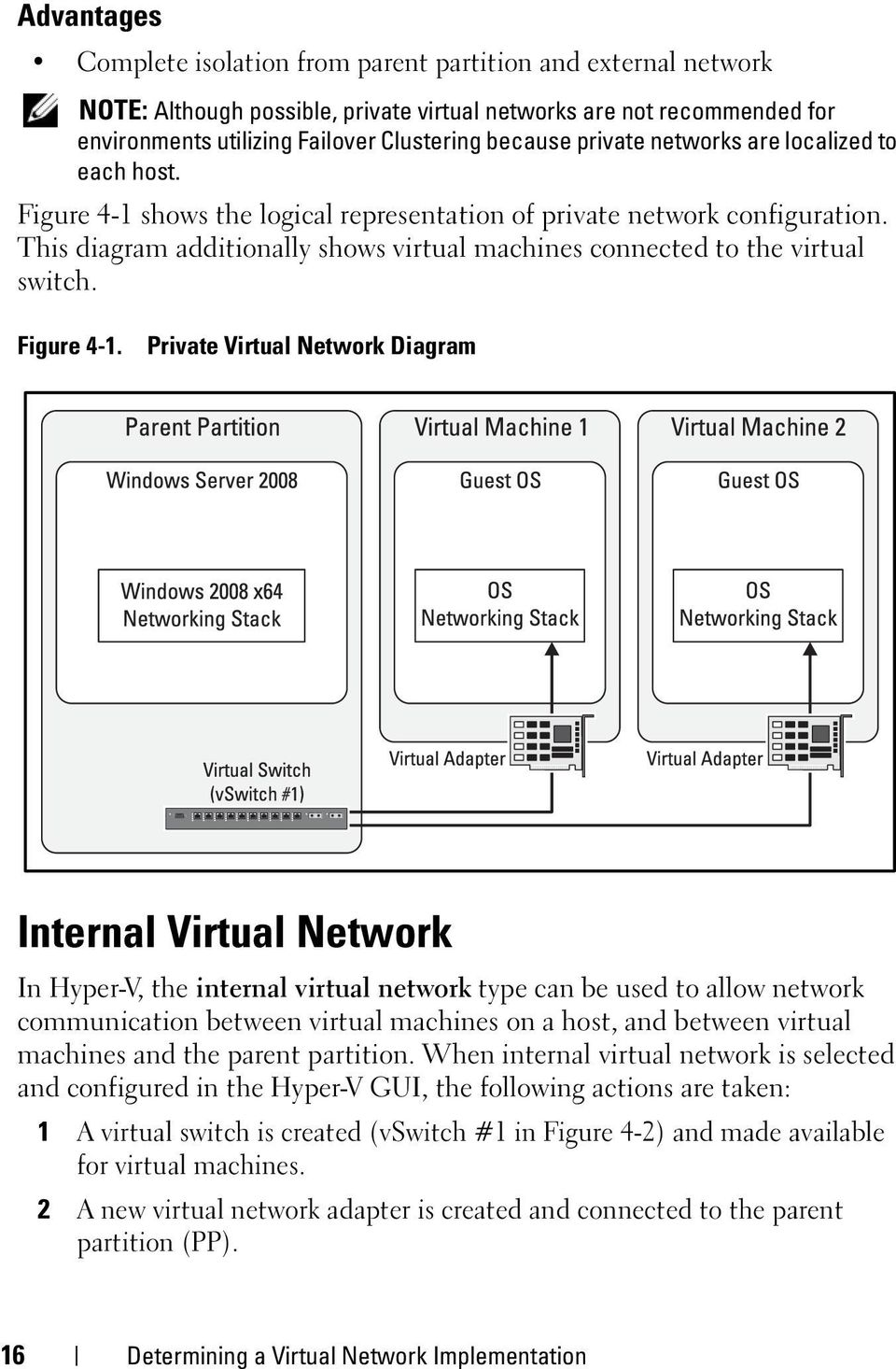 This diagram additionally shows virtual machines connected to the virtual switch. Figure 4-1.