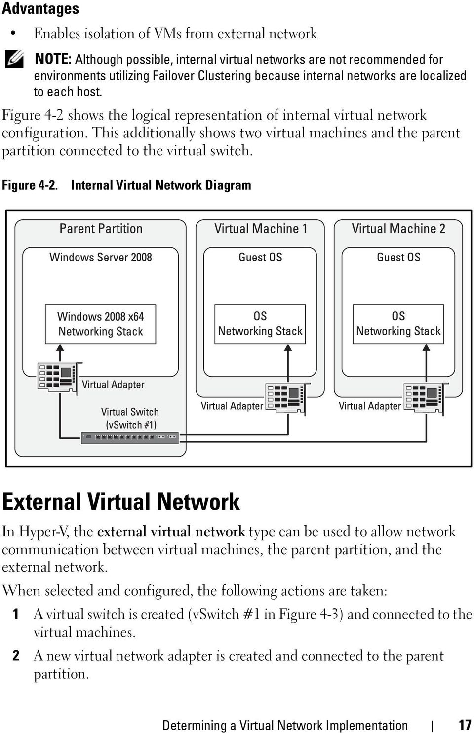 This additionally shows two virtual machines and the parent partition connected to the virtual switch. Figure 4-2.