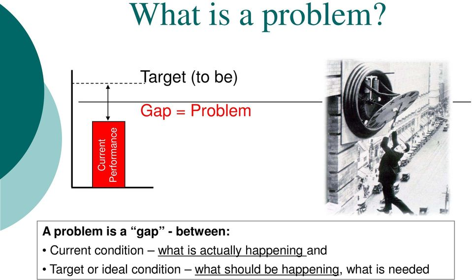 problem is a gap - between: Current condition what is