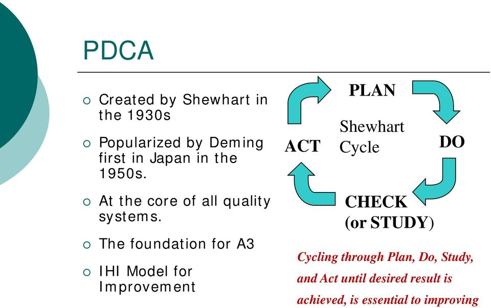 The foundation for A3 IHI Model for Improvement ACT PLAN Shewhart Cycle CHECK
