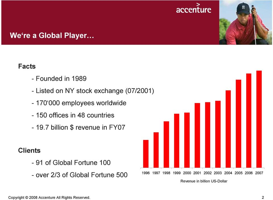 7 billion $ revenue in FY07 Clients - 91 of Global Fortune 100 - over 2/3 of Global Fortune 500