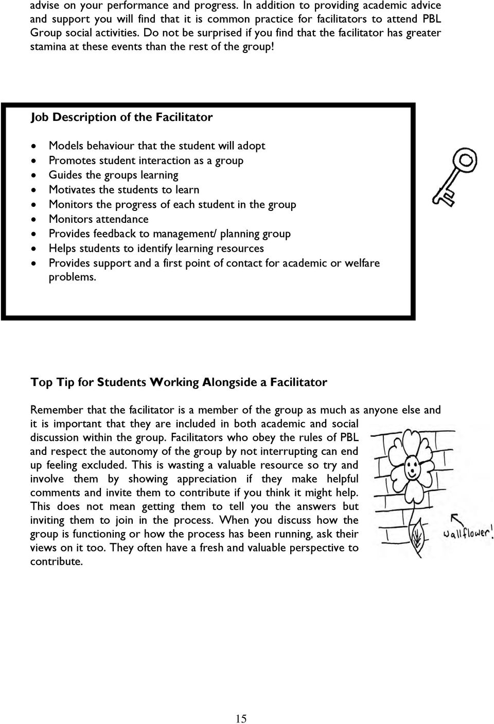 Job Description of the Facilitator Models behaviour that the student will adopt Promotes student interaction as a group Guides the groups learning Motivates the students to learn Monitors the