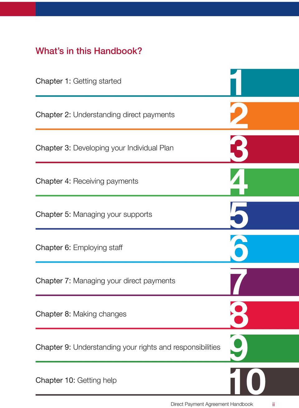 Individual Plan 3 Chapter 4: Receiving payments 4 Chapter 5: Managing your supports 5 Chapter 6: Employing