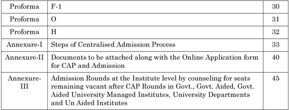 Admission Admission Rounds at the Institute level by counseling for seats remaining vacant after CAP